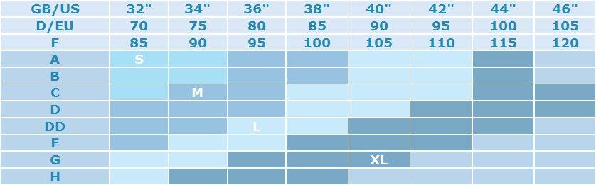 tabela rozmiarów carriwell gelwire